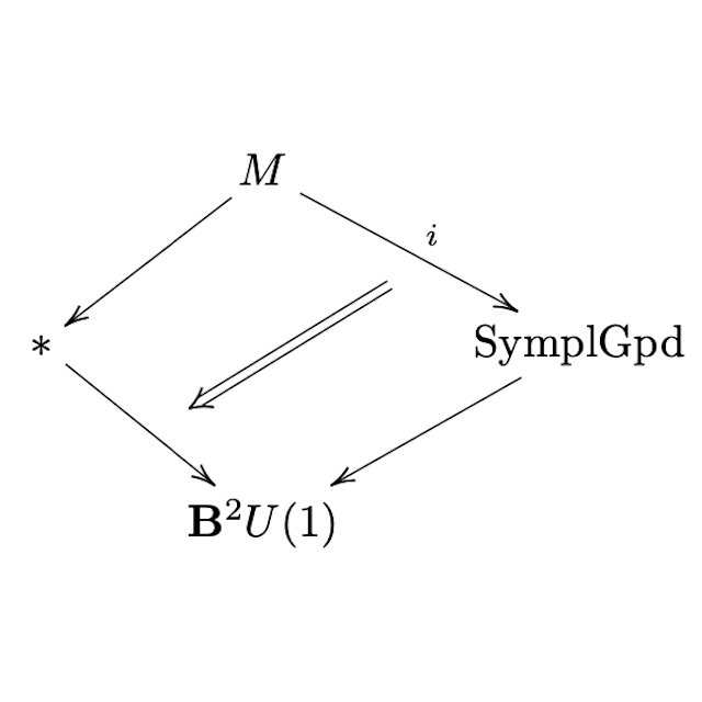 Geometric quantization of symplectic and Poisson manifolds